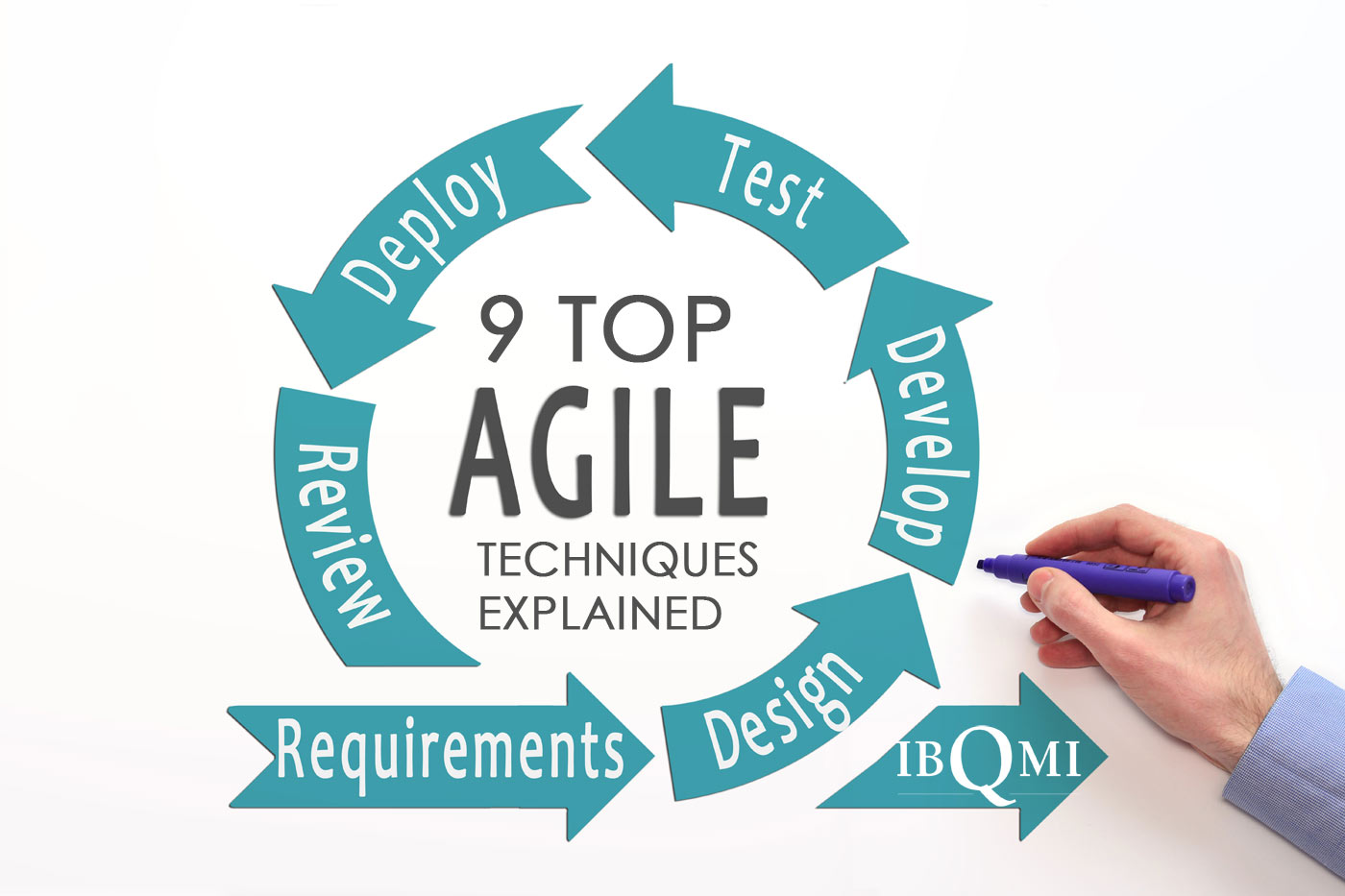 The top nine agile techniques explained