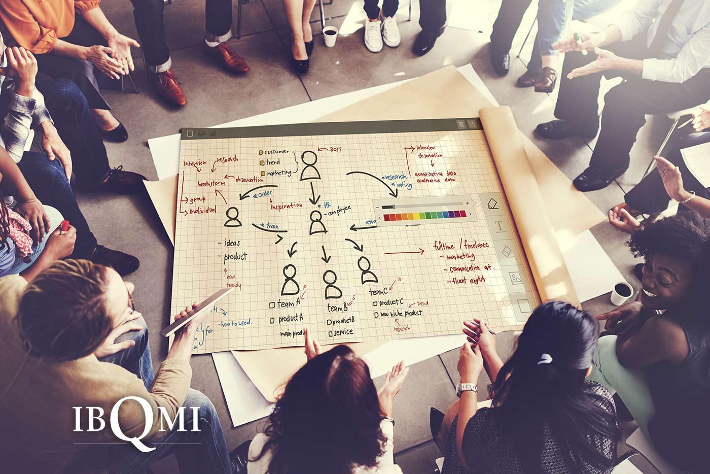 The vital elements of total quality management tqm
