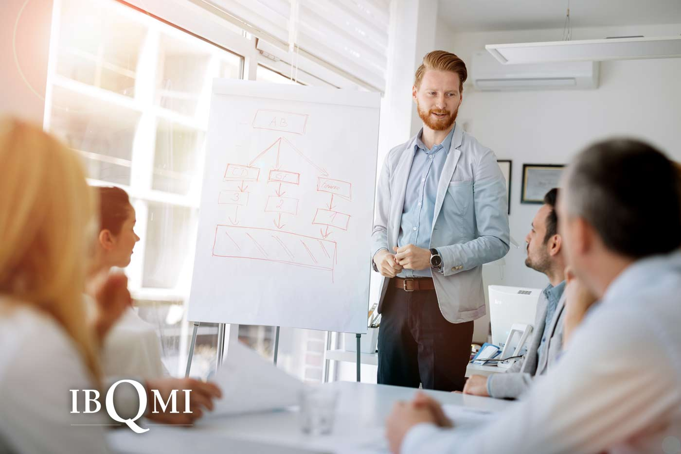 Why ibqmi lean project management is the way to go in your next project